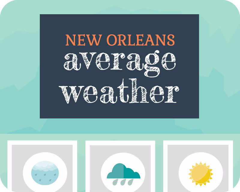Moving to New Orleans: A Weather Guide