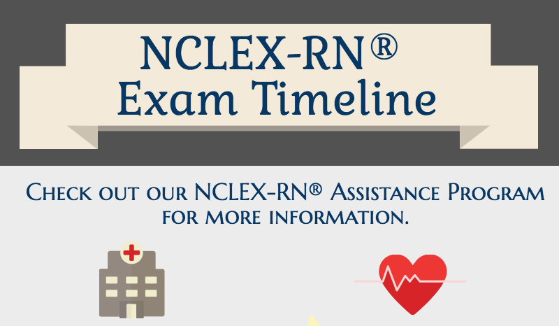 CareerKnacks Presents the NCLEX-RN® Assistance Program